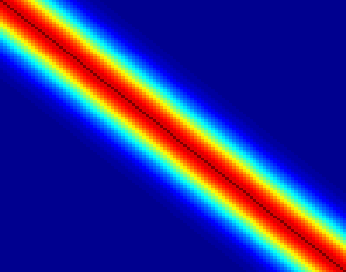 Figure 1 for Local Expectation Gradients for Doubly Stochastic Variational Inference