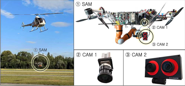 Figure 3 for Visual-Inertial Telepresence for Aerial Manipulation