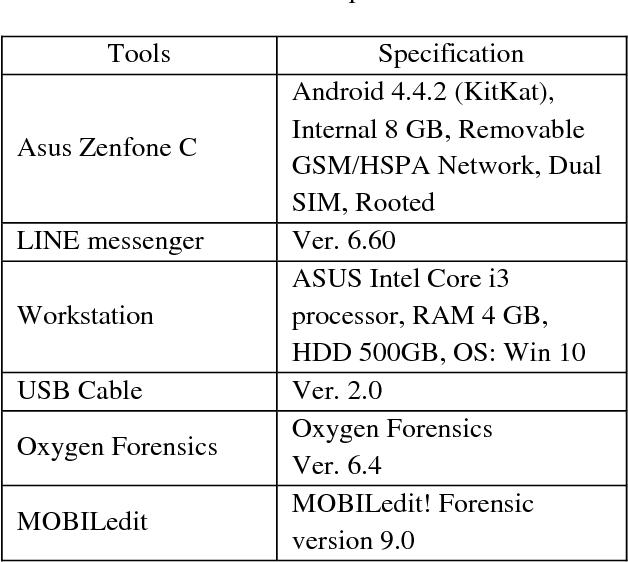 mobiledit forensic 10