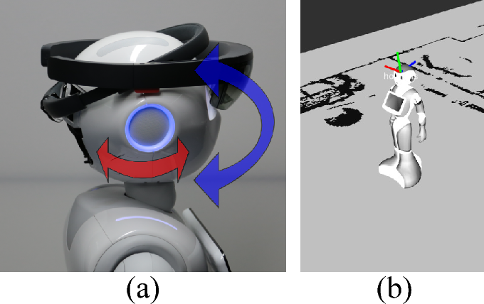 Figure 1 for Offline and Online calibration of Mobile Robot and SLAM Device for Navigation