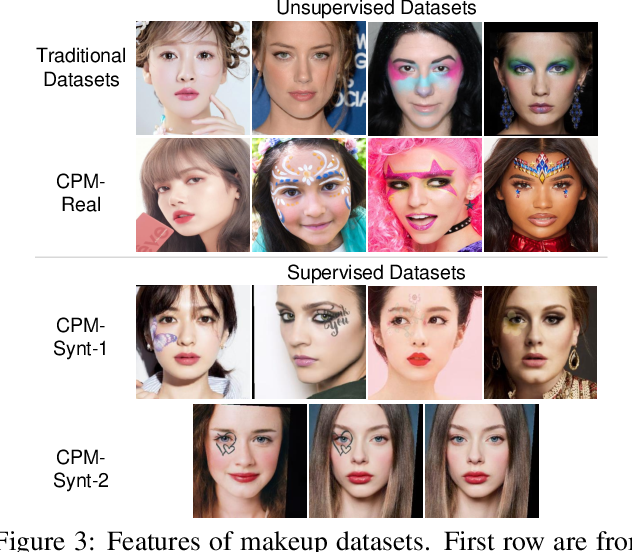 Figure 3 for Lipstick ain't enough: Beyond Color Matching for In-the-Wild Makeup Transfer