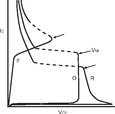 figure 3.50