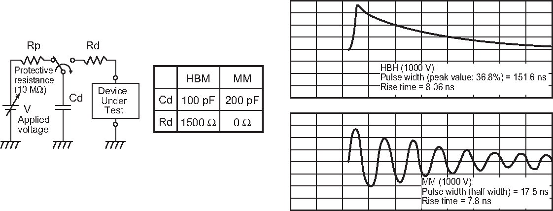 figure 3.62