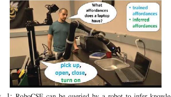 Figure 1 for RoboCSE: Robot Common Sense Embedding