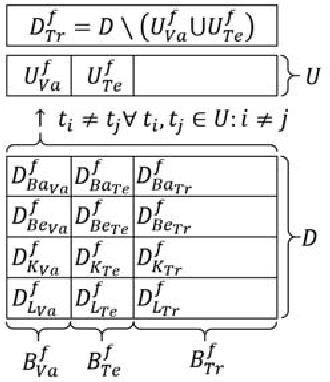 Figure 4 for RoboCSE: Robot Common Sense Embedding