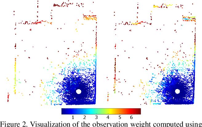 Figure 3 for Density Adaptive Point Set Registration
