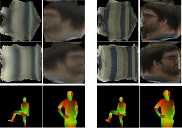 Figure 3 for Textured Neural Avatars