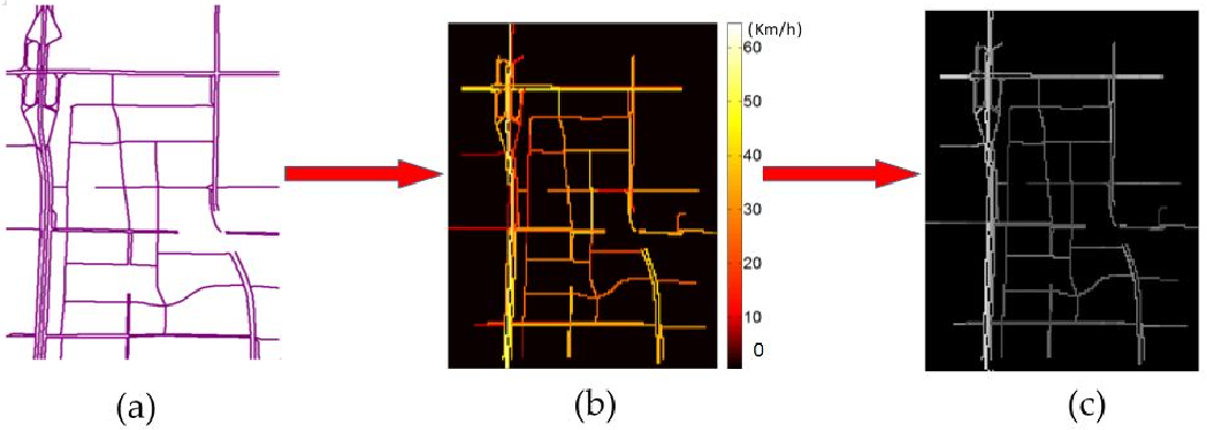Figure 3 for Spatiotemporal Recurrent Convolutional Networks for Traffic Prediction in Transportation Networks