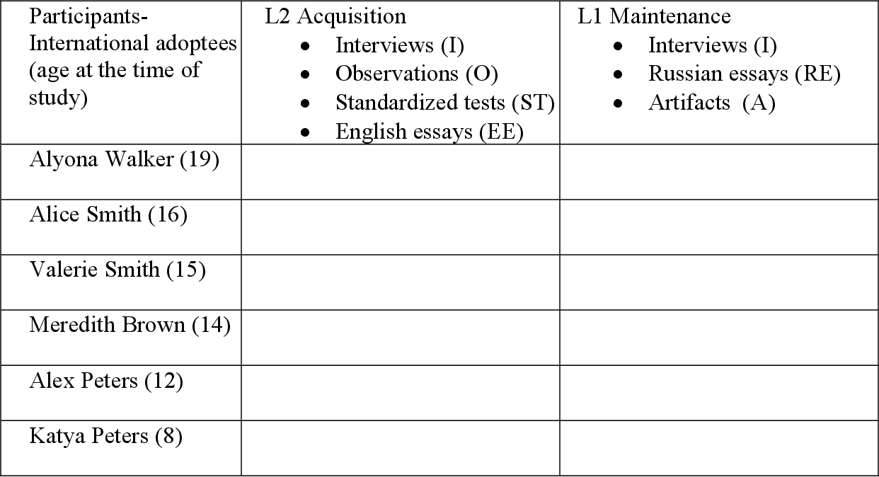 PDF] THE PHENOMENON OF INTERNATIONAL ADOPTION WITH A FOCUS