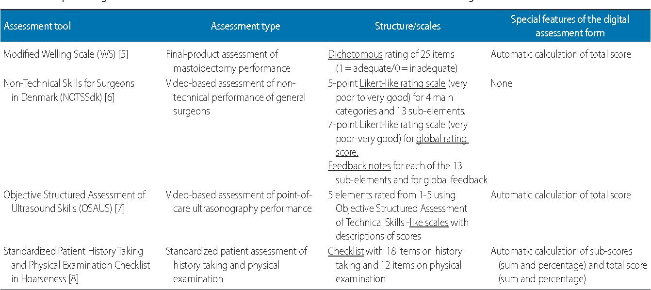 cross platform digital assessment forms for evaluating surgical