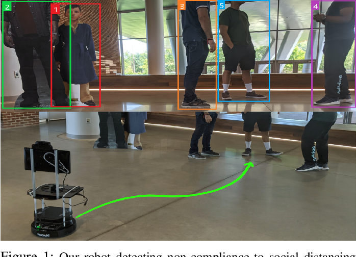 Figure 1 for COVID-Robot: Monitoring Social Distancing Constraints in Crowded Scenarios