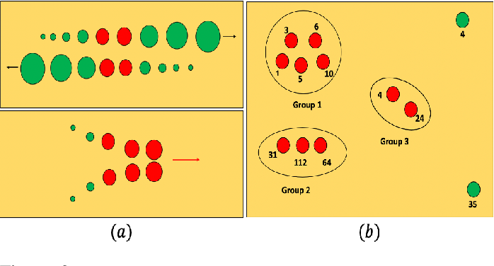 Figure 2 for COVID-Robot: Monitoring Social Distancing Constraints in Crowded Scenarios