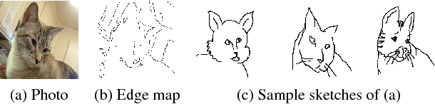 Figure 2 for SketchyGAN: Towards Diverse and Realistic Sketch to Image Synthesis