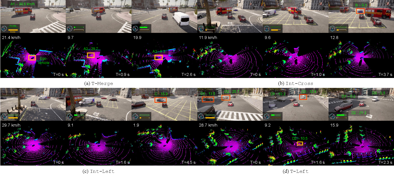 Figure 4 for Carl-Lead: Lidar-based End-to-End Autonomous Driving with Contrastive Deep Reinforcement Learning