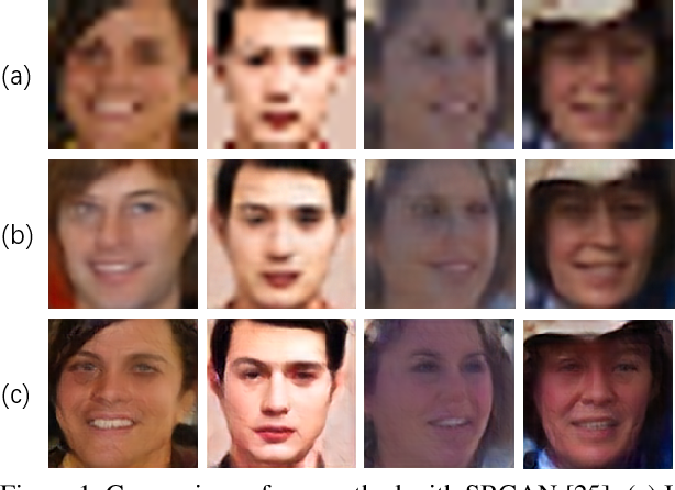 Figure 1 for Style-based Variational Autoencoder for Real-World Super-Resolution