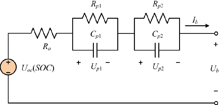 figure 1 from an adaptive gain nonlinear observer for state of charge estimation of lithium