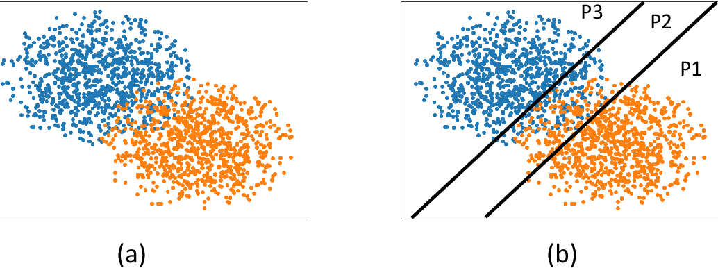 Figure 2 for Quantizing data for distributed learning