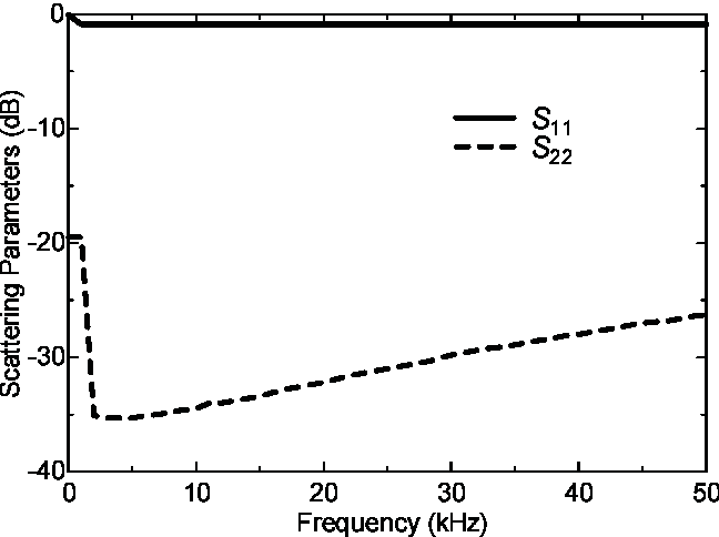 Figure 2 from High gain RF amplifier for very low frequency