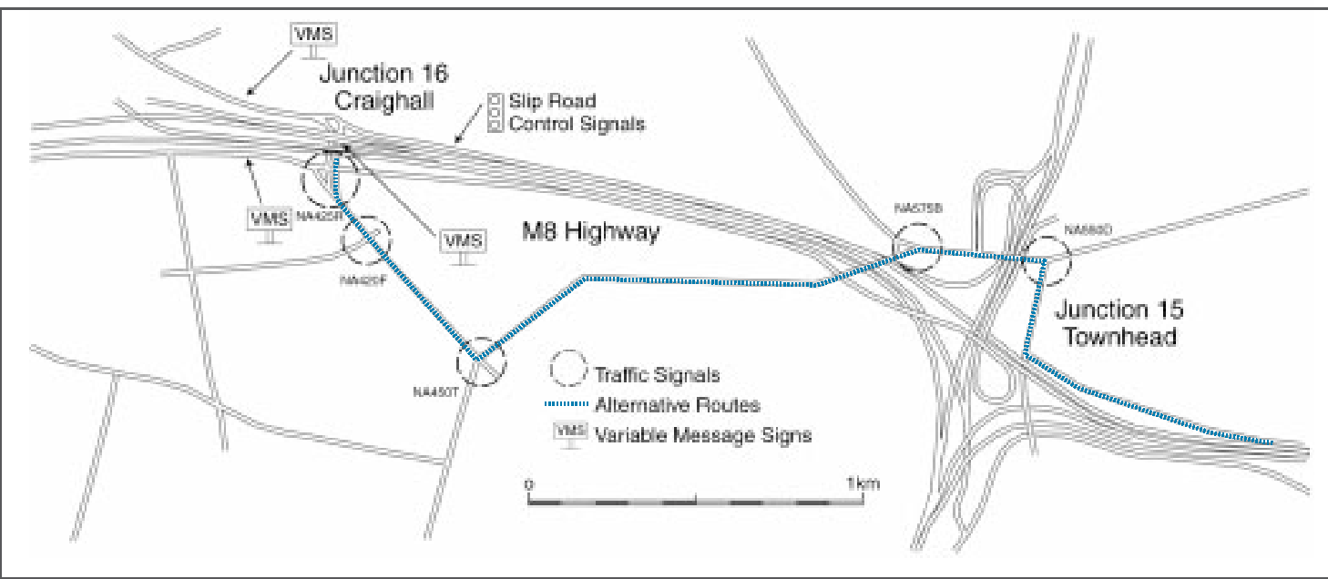 In Tuc A New Integrated Traffic Responsive Urban Corridor Control Light Schematic Diagram Strategy Semantic Scholar