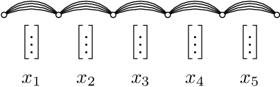 Figure 4 for End-to-End Neural Segmental Models for Speech Recognition
