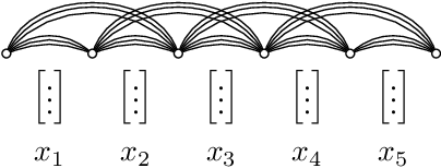Figure 2 for End-to-End Neural Segmental Models for Speech Recognition