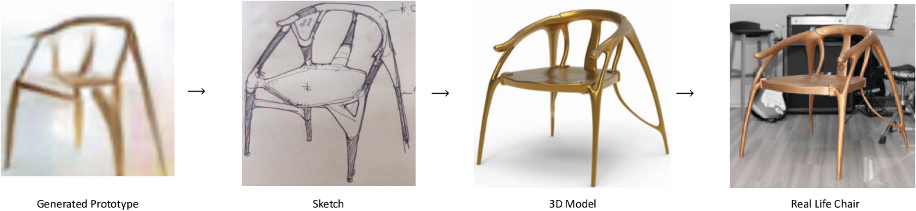 Figure 1 for A Generative Adversarial Network for AI-Aided Chair Design