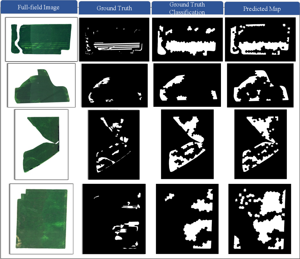 Figure 3 for Superpixels and Graph Convolutional Neural Networks for Efficient Detection of Nutrient Deficiency Stress from Aerial Imagery