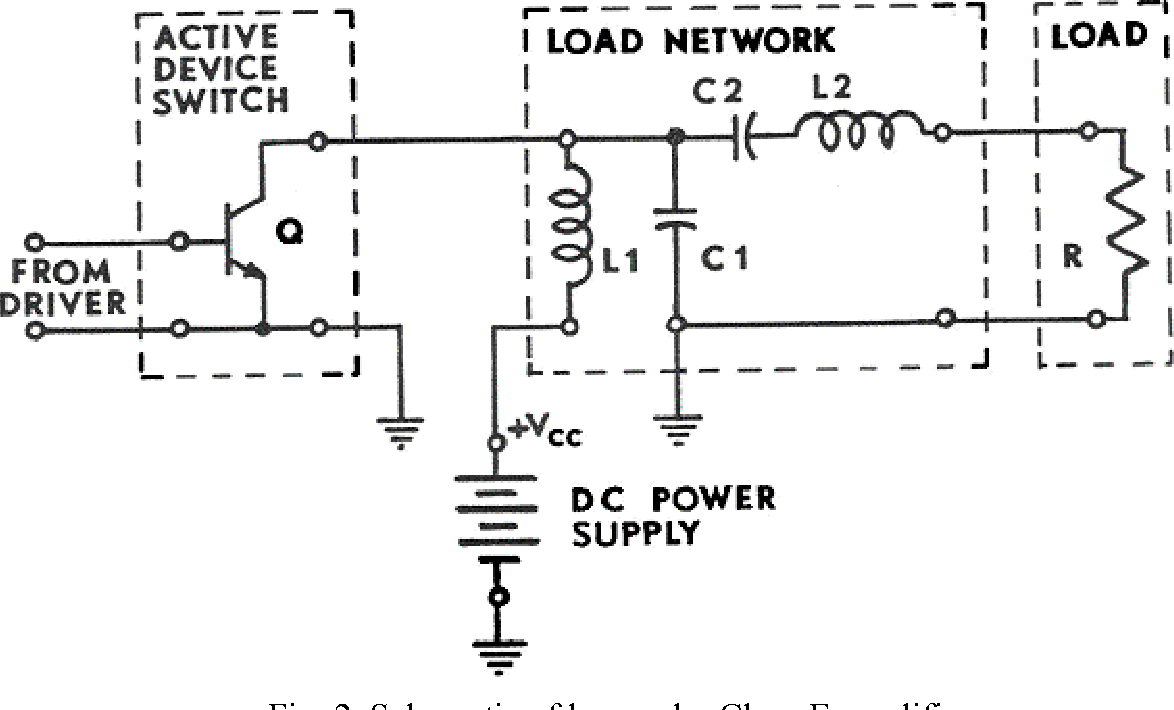 Class E High Efficiency Rf Microwave Power Amplifiers Principles C Amplifier Circuit Diagram Of Operation Semantic Scholar