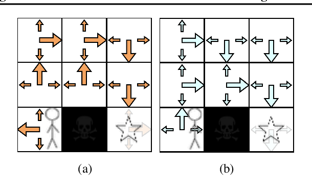 Figure 1 for Universal Value Density Estimation for Imitation Learning and Goal-Conditioned Reinforcement Learning