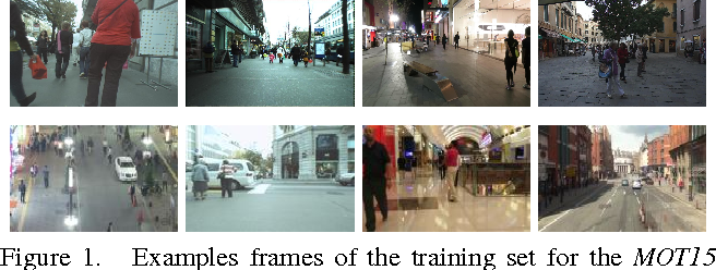 Figure 1 for Tracking the Trackers: An Analysis of the State of the Art in Multiple Object Tracking
