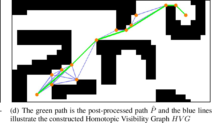 Figure 4 for Euclidean Distance-Optimal Post-Processing of Grid-Based Paths