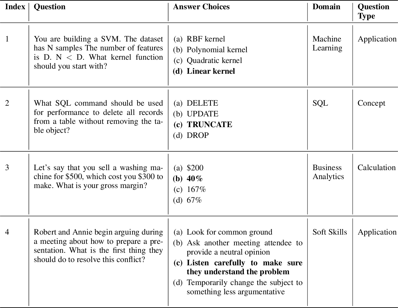 Figure 1 for AGenT Zero: Zero-shot Automatic Multiple-Choice Question Generation for Skill Assessments