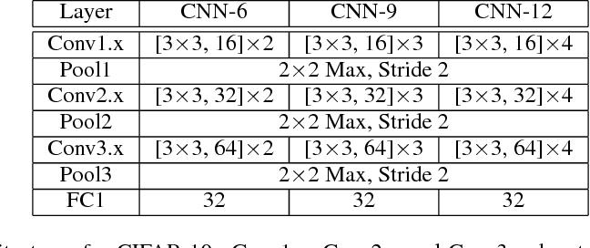 Figure 2 for Iterative Machine Teaching