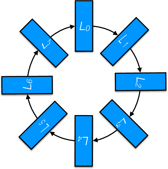 Figure 2 for A Correspondence Between Random Neural Networks and Statistical Field Theory
