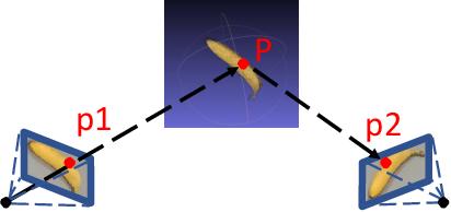 Figure 3 for SHREC 2020 track: 6D Object Pose Estimation