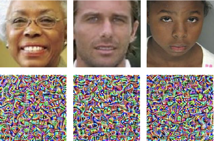 Figure 4 for Maximal adversarial perturbations for obfuscation: Hiding certain attributes while preserving rest