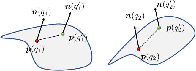Figure 4 for Extreme Relative Pose Estimation for RGB-D Scans via Scene Completion