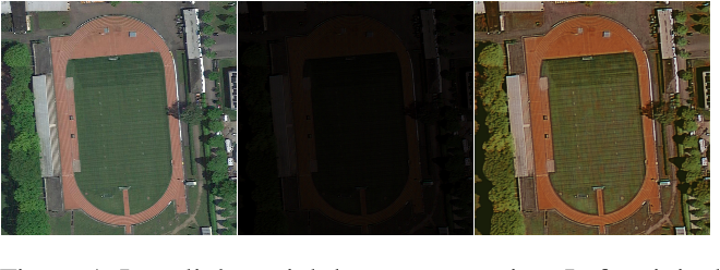 Figure 1 for Improving Aerial Instance Segmentation in the Dark with Self-Supervised Low Light Enhancement