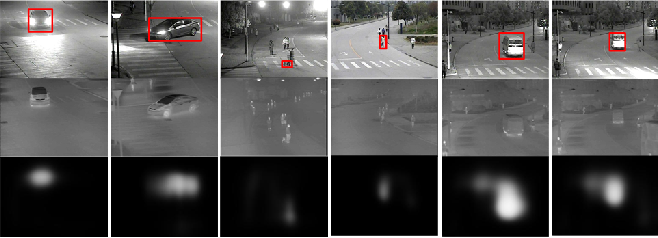 Figure 4 for Learning Target-oriented Dual Attention for Robust RGB-T Tracking