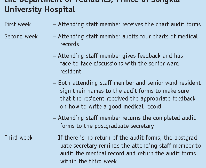 Audit of paediatric residents' medical records  - Semantic Scholar