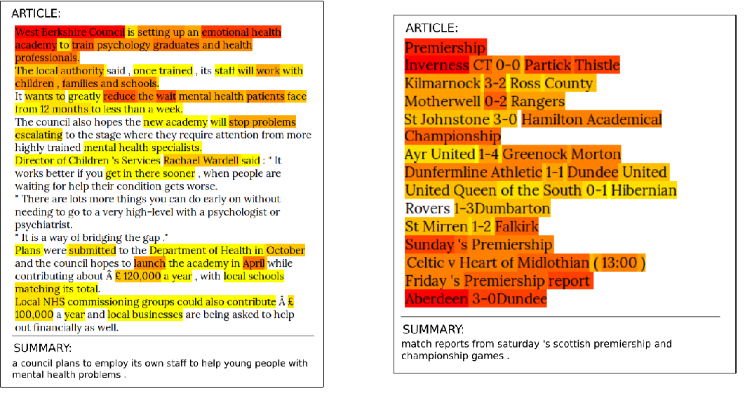 Figure 3 for HighRES: Highlight-based Reference-less Evaluation of Summarization