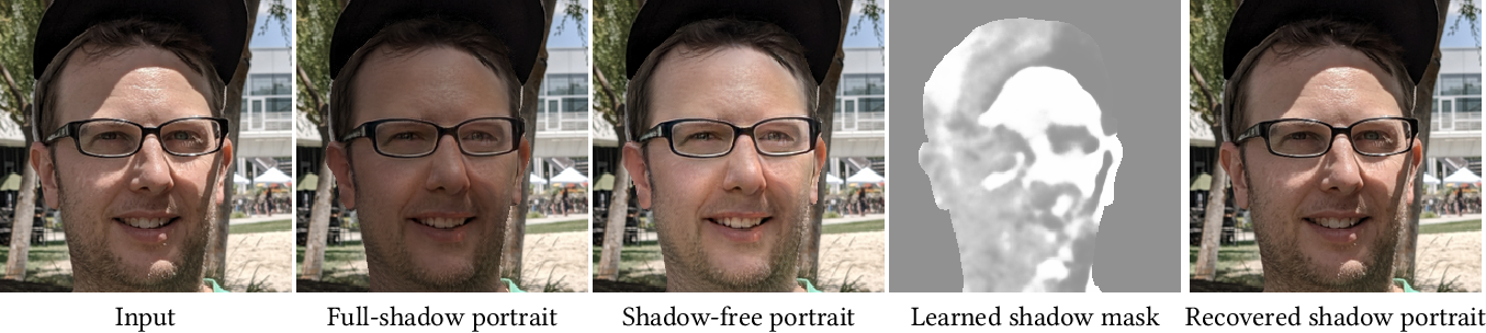 Figure 3 for Unsupervised Portrait Shadow Removal via Generative Priors