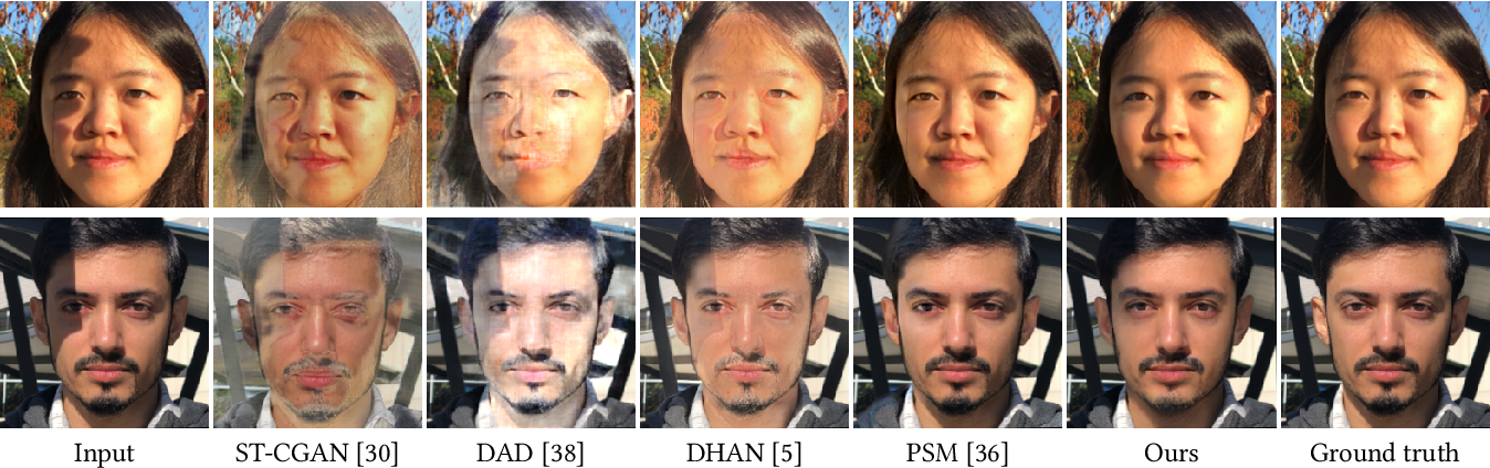 Figure 4 for Unsupervised Portrait Shadow Removal via Generative Priors