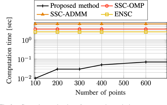 Figure 3 for A Unified NMPC Scheme for MAVs Navigation with 3D Collision Avoidance under Position Uncertainty
