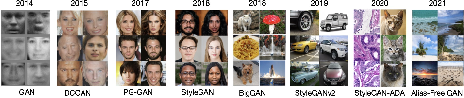 Figure 1 for Interpreting Generative Adversarial Networks for Interactive Image Generation