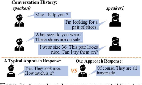 Figure 1 for A Speaker-Aware Learning Framework for Improving Multi-turn Dialogue Coherence