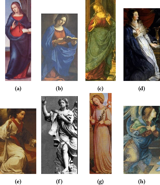 Figure 2 for Recognizing Characters in Art History Using Deep Learning