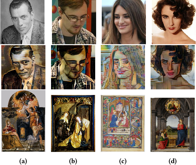 Figure 4 for Recognizing Characters in Art History Using Deep Learning