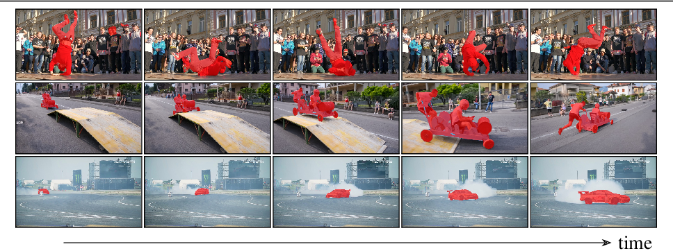 Figure 1 for Making a Case for 3D Convolutions for Object Segmentation in Videos