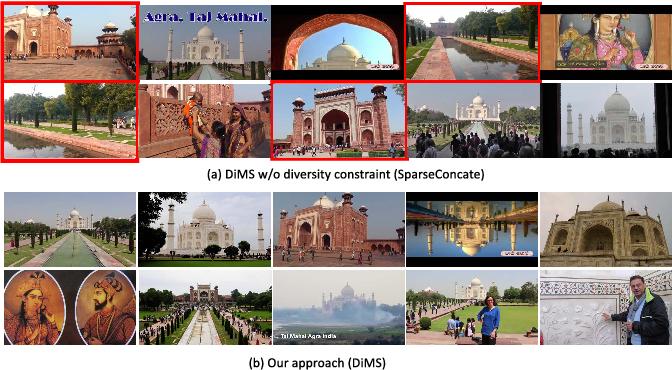Figure 2 for Diversity-aware Multi-Video Summarization